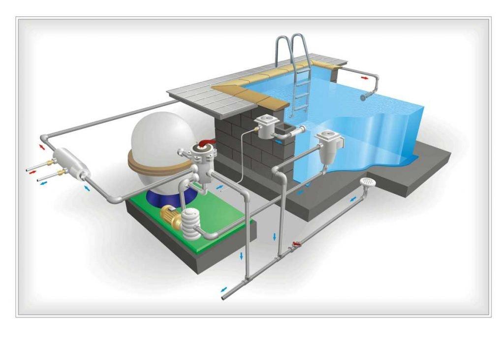 Pool Filter System Diagram